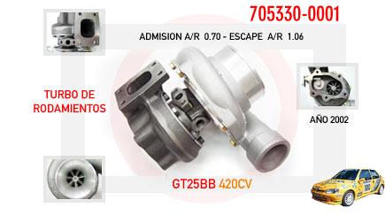 Nuevo Turbo de Rodamientos  para aplicaciones deportivas para 420 CV