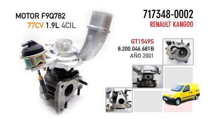 Nueva Renault Kangoo - Motor F9Q782