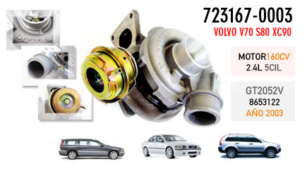 Nuevo Volvo  V70, S80, XC90 - Motor NED5 Euro III  160CV
