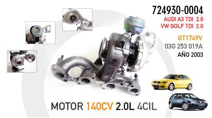 Nuevo A3 TDI y Golf TDI - Motor 2.0   140CV