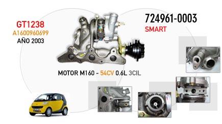 Nuevo Smart  -  Motor M160