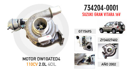 Nuevo Suzuki  Gran Vitara 16V - Motor DW10ATED4