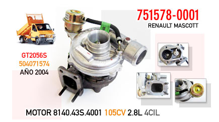 Nuevo Renault Mascott - Motor 8140.43S.4000