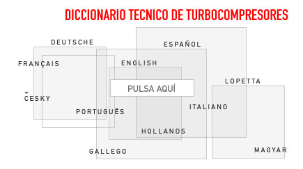 Diccionario Técnico de Turbocompresores