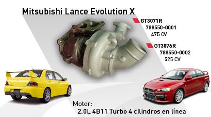 Mitsubishi Lance Evolution X